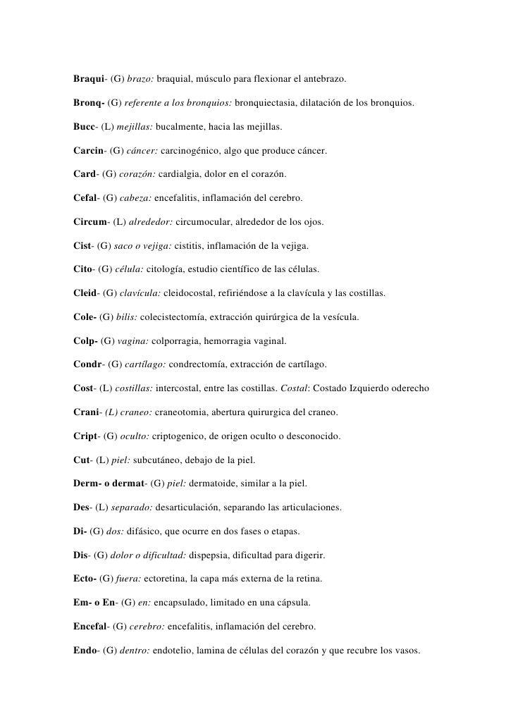 Atractivo Anatomía Y Fisiología Prefijos Y Sufijos Lista Viñeta ...
