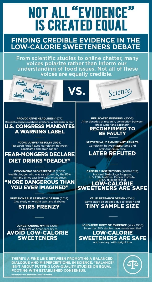 Not All Evidence Is Created Equal [INFOGRAPHIC]
