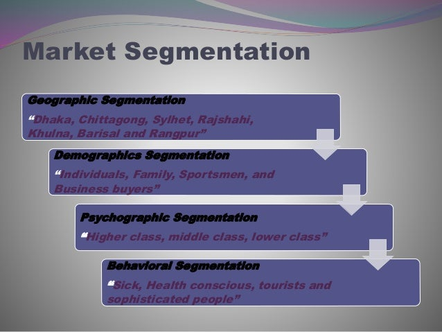 Marketing and International Consumers Strategies Essay Sample