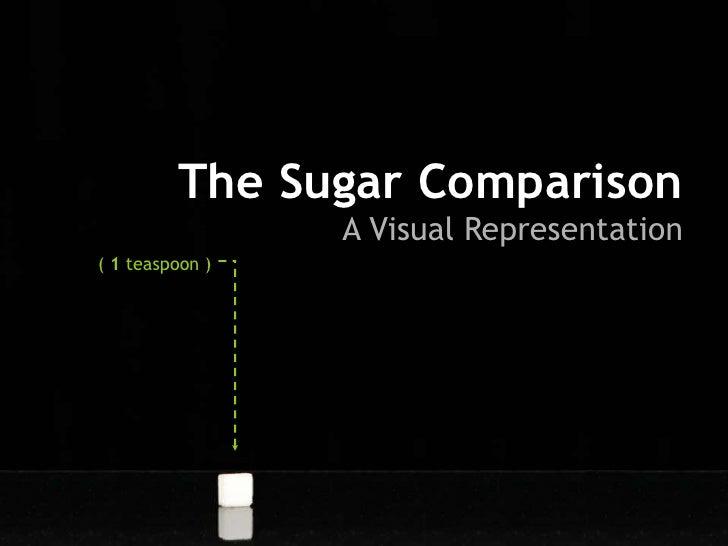 The Sugar Comparison<br />A Visual Representation<br />( 1 teaspoon )<br />