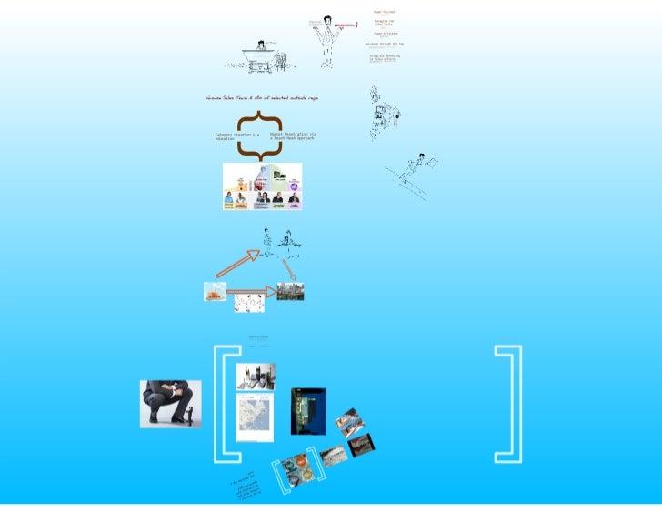 CRM Made Profitable: Case Study - Advanced Glazings | SugarCon 2011