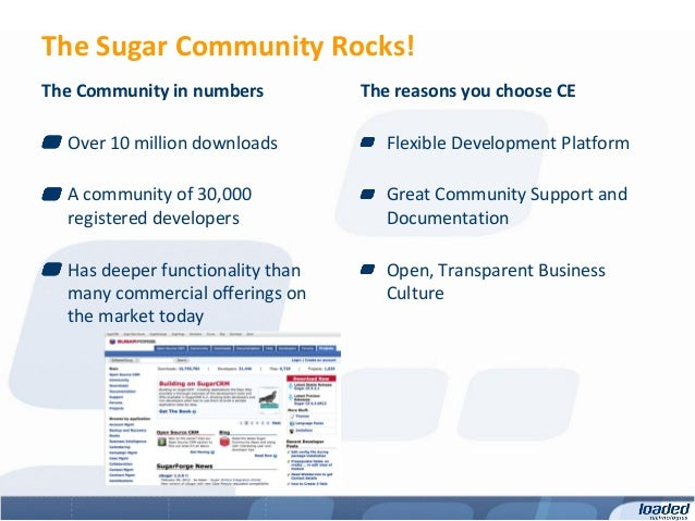 The Sugar Community Rocks!The Community in numbers          The reasons you choose CE  Over 10 million downloads          ...