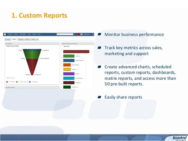 1. Custom Reports                    Monitor business performance                    Track key metrics across sales,      ...