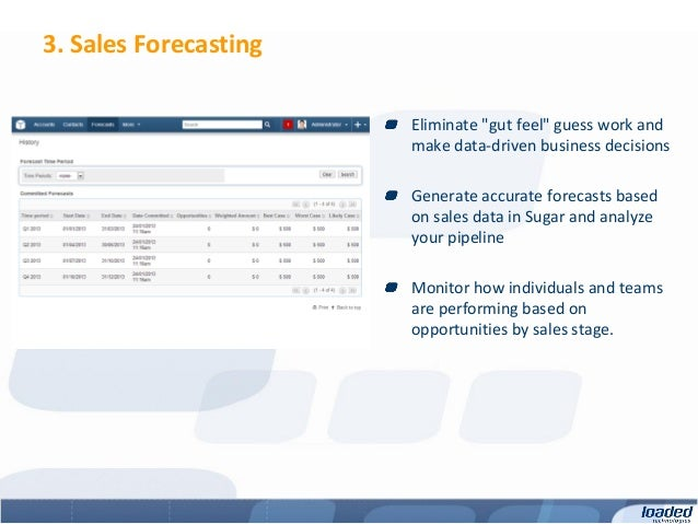 """3. Sales Forecasting                       Eliminate """"gut feel"""" guess work and                       make data-driven busi..."""