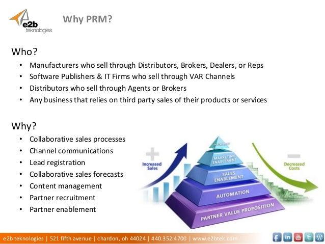 SugarCRM for Partner Relationship Management (PRM)