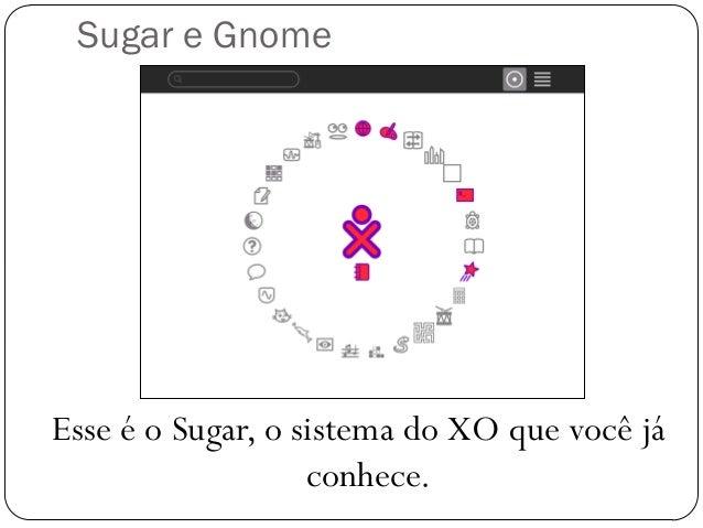 Sugar e Gnome Esse é o Sugar, o sistema do XO que você já conhece.