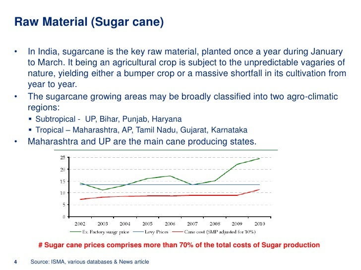 sugar industry of india In india, there are 507 sugar industries, 23 in punjab and only one in phagwara namely wahid sandhar sugars ltd the narang group set up phagwara.