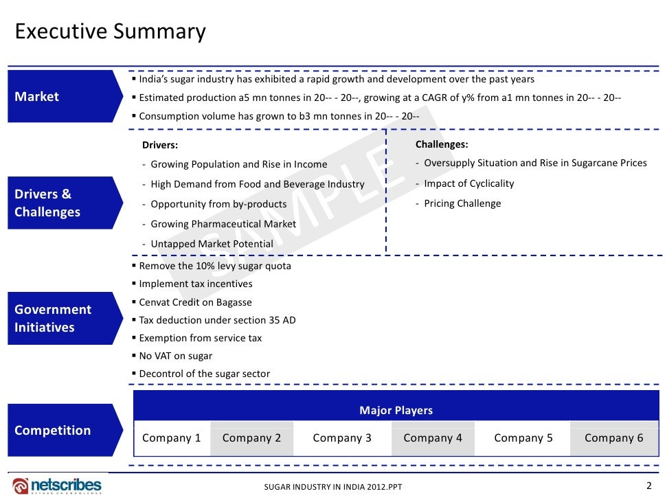 executive summary of paint industry in india Paint protection film market analysis, size,  producer in the industry shall drive  3 list of data sources chapter 2 executive summary 21 paint.