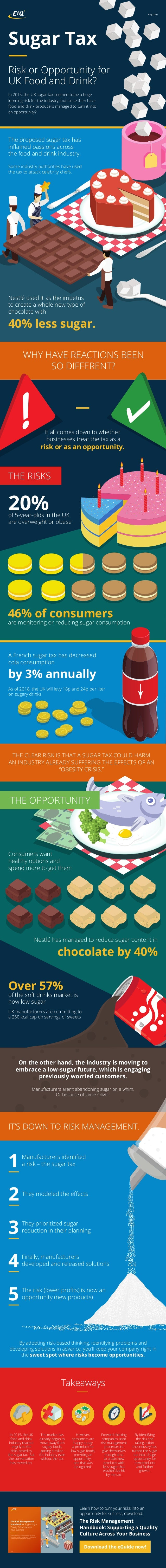The proposed sugar tax has inflamed passions across the food and drink industry. Some industry authorities have used the t...