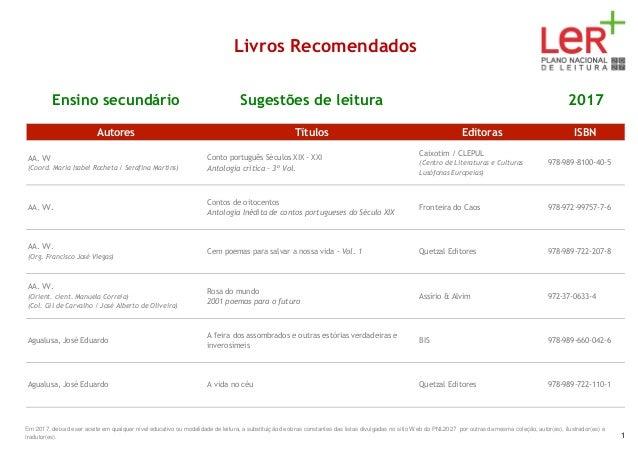 Livros Recomendados Ensino secundário Sugestões de leitura 2017 Autores Títulos Editoras ISBN AA. VV (Coord. Maria Isabel ...