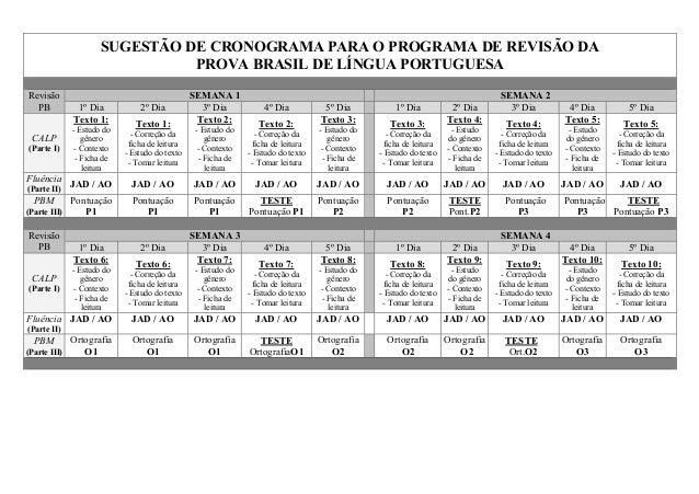 SUGESTÃO DE CRONOGRAMA PARA O PROGRAMA DE REVISÃO DA PROVA BRASIL DE LÍNGUA PORTUGUESA Revisão PB SEMANA 1 SEMANA 2 1º Dia...
