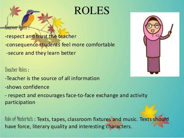 Suggestopedia Method of Teaching