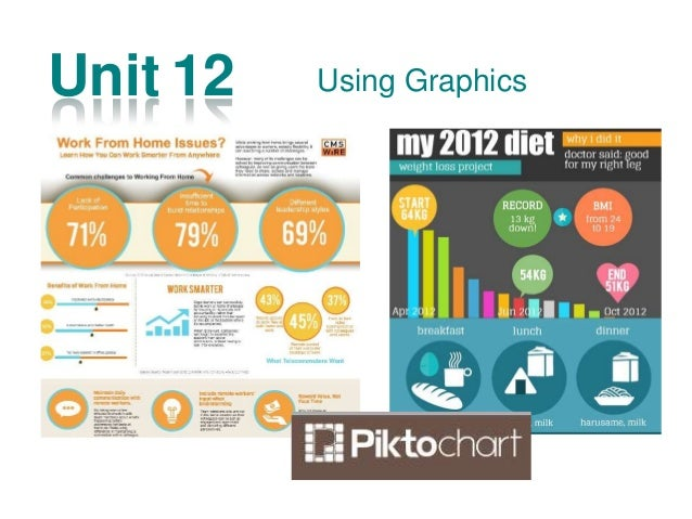 Unit 15Using online resources Effectively