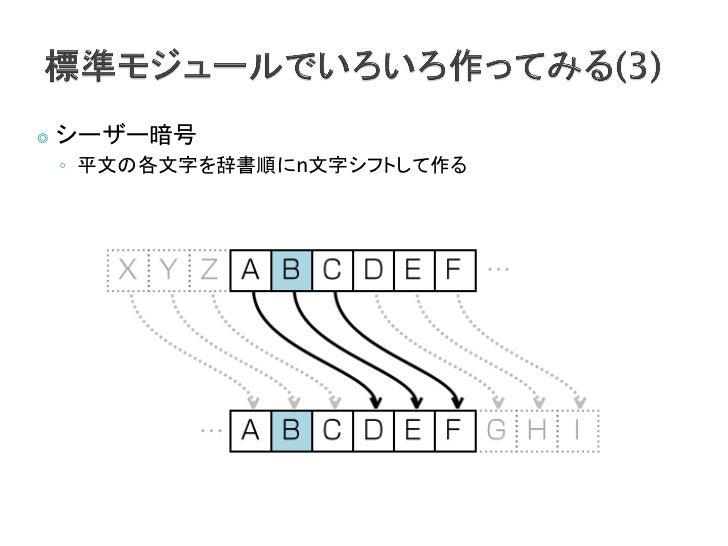 ◎   シーザー暗号    ◦ 平文の各文字を辞書順にn文字シフトして作る