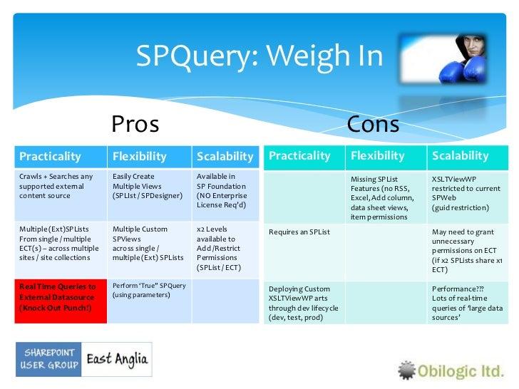 SPList class (Microsoft.SharePoint) | Microsoft Docs