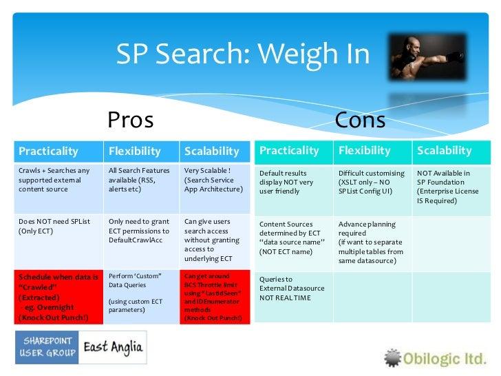 Find SPList by using the internal name | Johan Leino