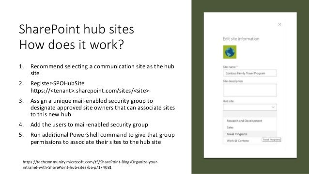 What's new in SharePoint Online - London SharePoint User