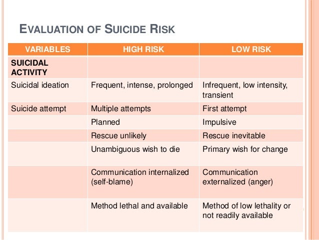sexual orientation and suicide risk The relationship between sexual orientation and risk for suicide: research findings and future directions for research and prevention.