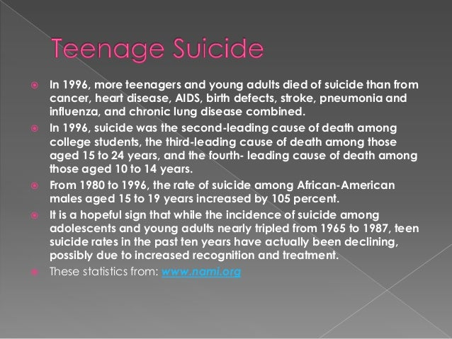 informative speech on teenage suicide Essays - largest database of quality sample essays and research papers on informative speech teen suicide.