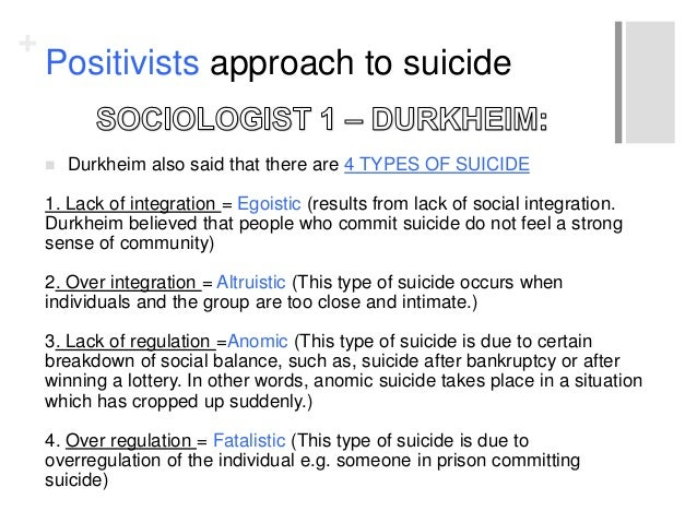 suicide revision sociology a who what to include in a suicide es  positivists approach to suicide 10