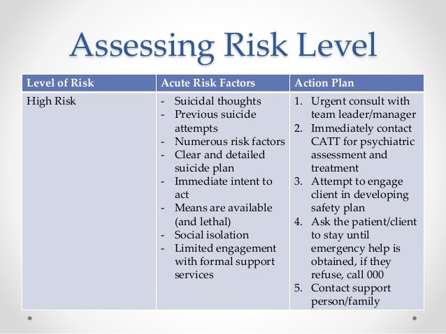 Professional risk assessment suicide and self harm risk for Safety plan template for suicidal clients