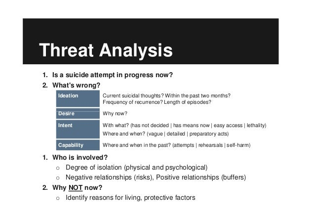 an analysis of verbal threats of suicide Suicide threat definition – a suicide threat is a verbal or non-verbal communication that the individual intends to harm him/herself with the intention to die but.