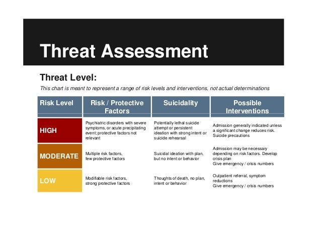 planning and threat assessment Violence threat assessment planning and response webinar  describe why threat assessment protocols are needed  member plan my account.
