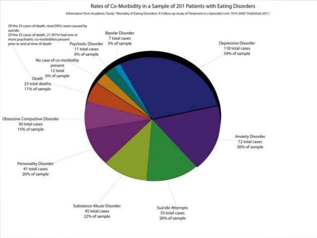 Recomendações a familiares e amigos desconfiados de que alguém conhecido corre o risco de cometer suicídio Descubra se o s...