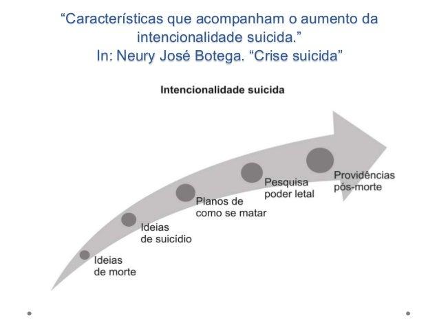 Tentativas • A assistência às pessoas que tentaram o suicídio é fundamental na sua prevenção o Avaliação psiquiátrica no ...