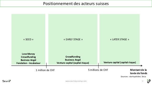 Suisse levée de suisse 2014 Slide 2