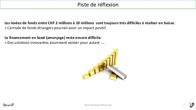x Les levées de fonds entre CHF 2 millions à 10 millions sont toujours très difficiles à réaliser en Suisse. > L'arrivée d...