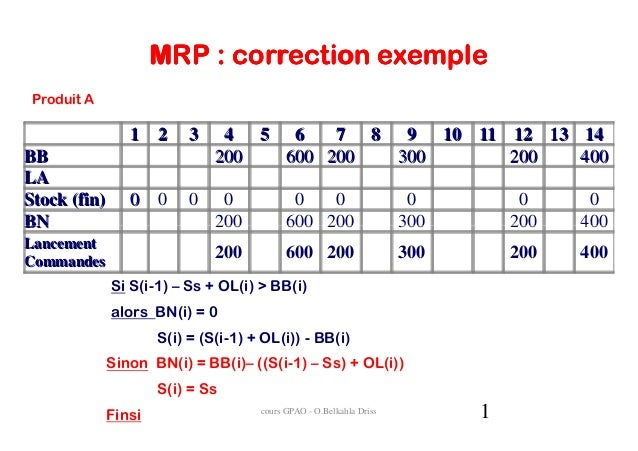 MRP : correction exemple Produit A                 1    2    3    4 5 6    7 8 9 10 11 12 13 14BB                         ...
