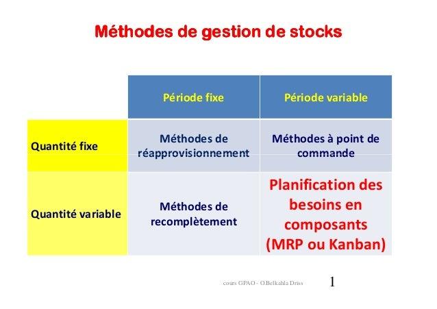 Méthodes de gestion de stocks                        Période fixe                     Période variable                    ...