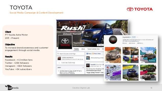 TOYOTA Social Media Campaign & Content Development Creative Digital Lab Client PT Toyota Astra Motor 2011 – Present Object...