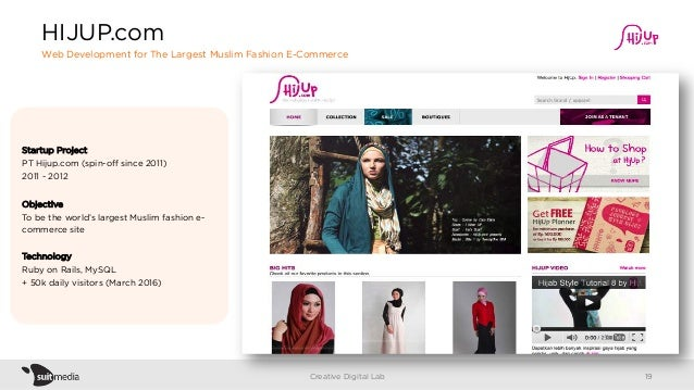 Startup Project PT Hijup.com (spin-off since 2011) 2011 - 2012 Objective To be the world's largest Muslim fashion e- commer...