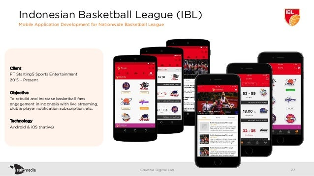 Client PT Starting5 Sports Entertainment 2015 – Present Objective To rebuild and increase basketball fans engagement in In...