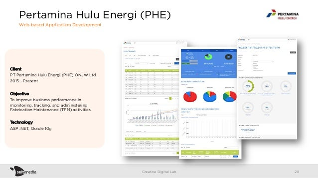 Client PT Pertamina Hulu Energi (PHE) ONJW Ltd. 2015 - Present Objective To improve business performance in monitoring, tr...