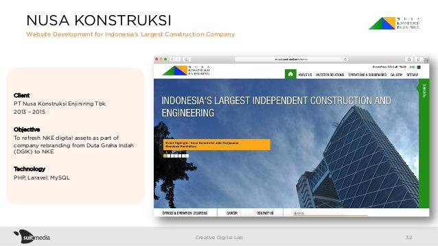 Client PT Nusa Konstruksi Enjiniring Tbk. 2013 – 2015 Objective To refresh NKE digital assets as part of company rebrandin...