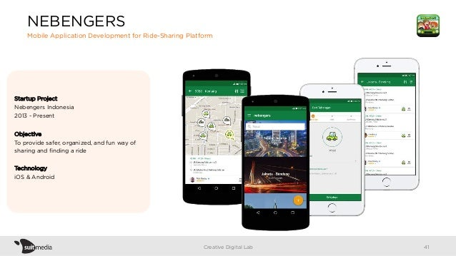 Startup Project Nebengers Indonesia 2013 - Present Objective To provide safer, organized, and fun way of sharing and findin...