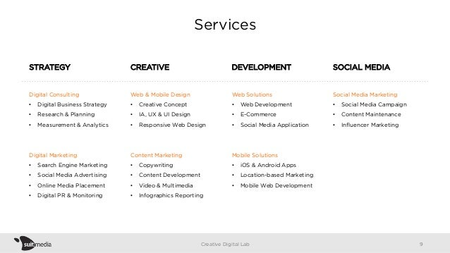 Services STRATEGY CREATIVE DEVELOPMENT SOCIAL MEDIA Digital Consulting • Digital Business Strategy • Research & Planning...