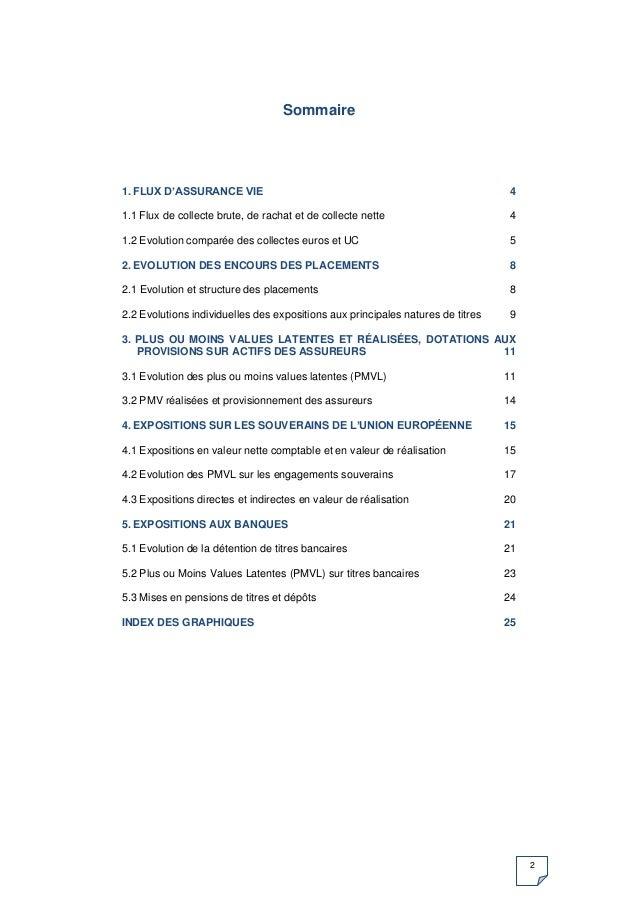 2 Sommaire 1. FLUX D'ASSURANCE VIE 4 1.1 Flux de collecte brute, de rachat et de collecte nette 4 1.2 Evolution comparée d...