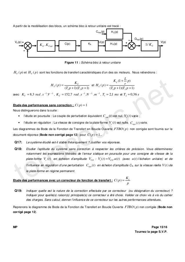 A partir de la modélisation des blocs, un schéma bloc à retour unitaire est tracé :                                       ...