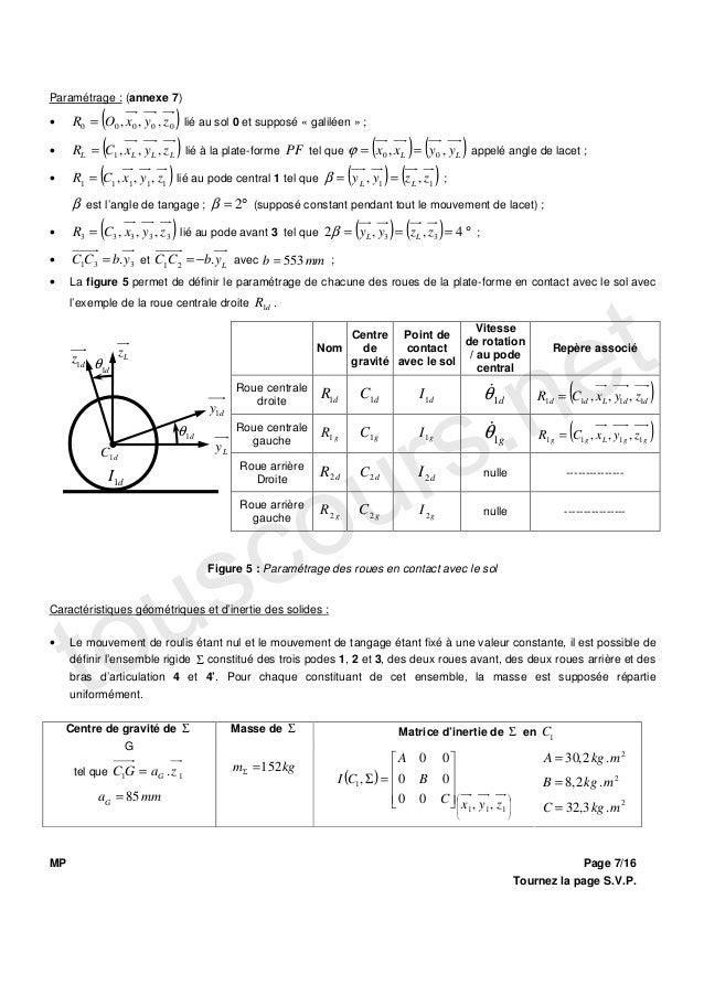 Paramétrage : (annexe 7)•         (               )     R0 = O0 , x0 , y 0 , z 0 lié au sol 0 et supposé « galiléen » ;•  ...