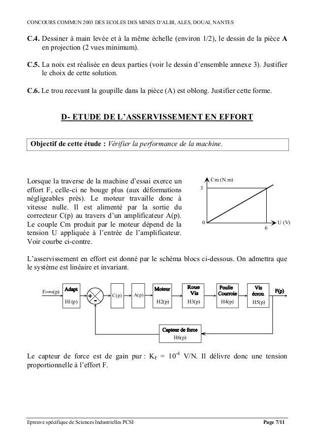 CONCOURS COMMUN 2003 DES ECOLES DES MINES D'ALBI, ALES, DOUAI, NANTESC.4. Dessiner à main levée et à la même échelle (envi...