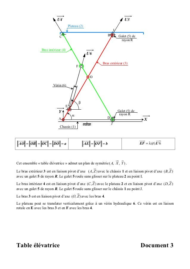 U4                                                     U3                                      Plateau (2)                ...