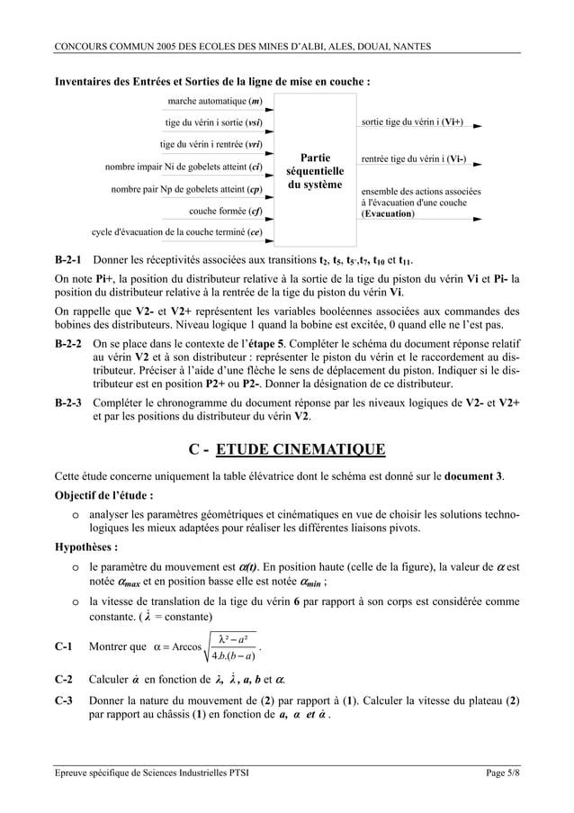 CONCOURS COMMUN 2005 DES ECOLES DES MINES D'ALBI, ALES, DOUAI, NANTESInventaires des Entrées et Sorties de la ligne de mis...