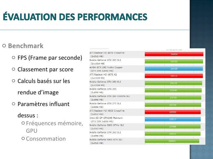<ul><li>Benchmark </li></ul><ul><ul><li>FPS (Frame par seconde) </li></ul></ul><ul><ul><li>Classement par score </li></ul>...
