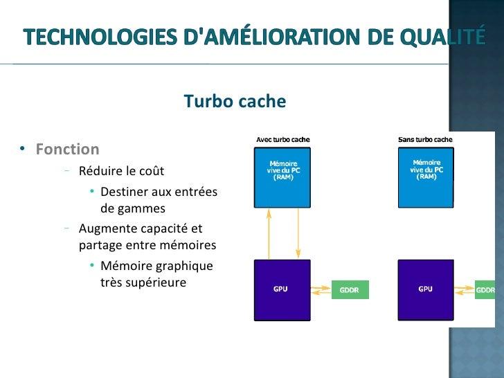 Turbo cache <ul><li>Fonction </li></ul><ul><ul><ul><li>Réduire le coût  </li></ul></ul></ul><ul><ul><ul><ul><li>Destiner...