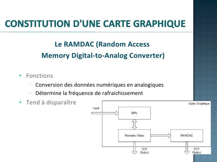 <ul><li>Le RAMDAC (Random Access  </li></ul><ul><li>Memory Digital-to-Analog Converter) </li></ul><ul><ul><li>Fonctions </...