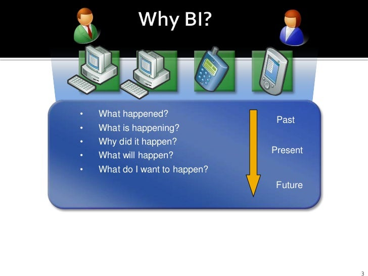 business intelligence ppt, Modern powerpoint